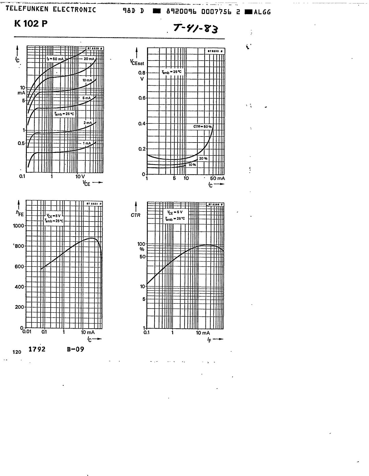 K102P pdf