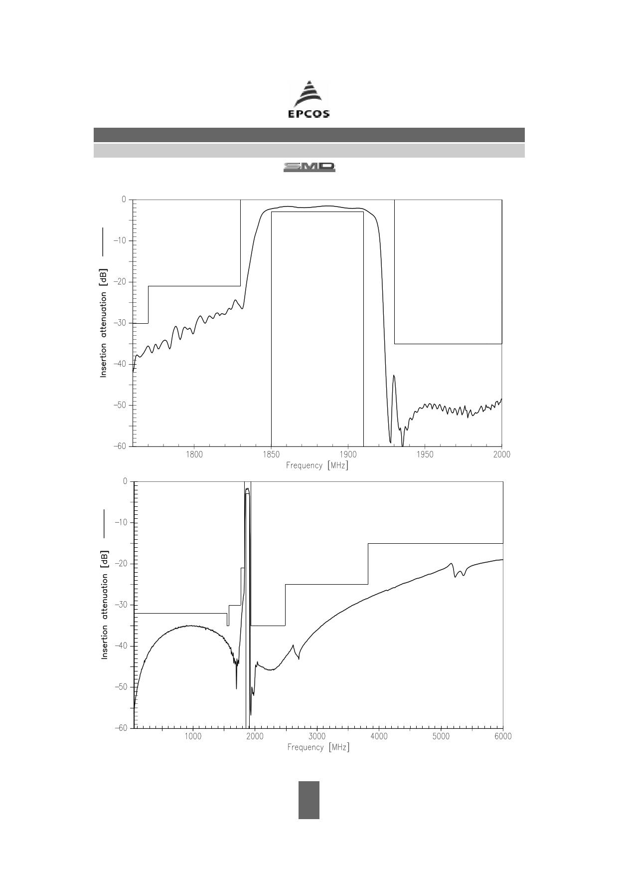 B9014 pdf