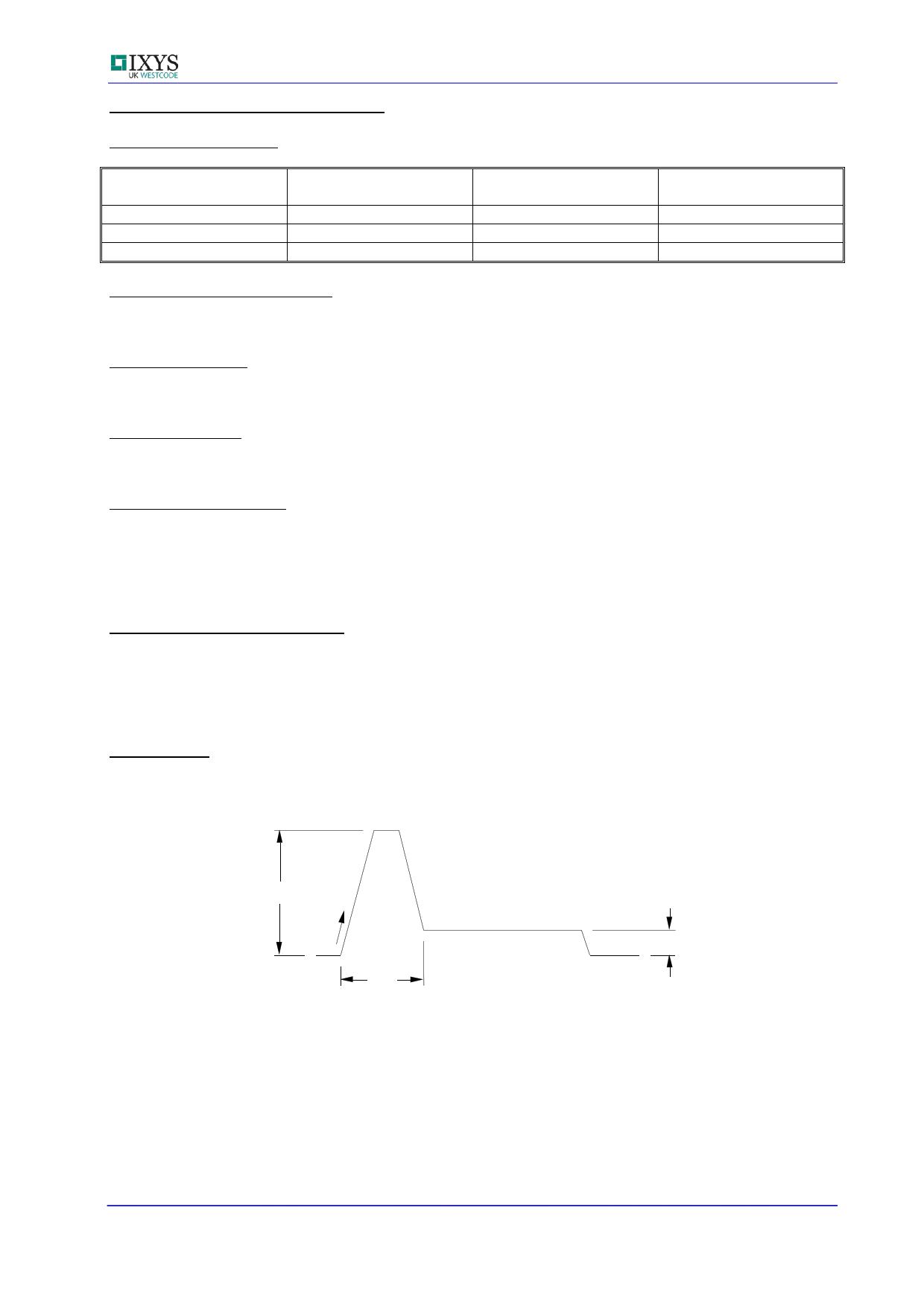 N0180SH160 pdf, ピン配列