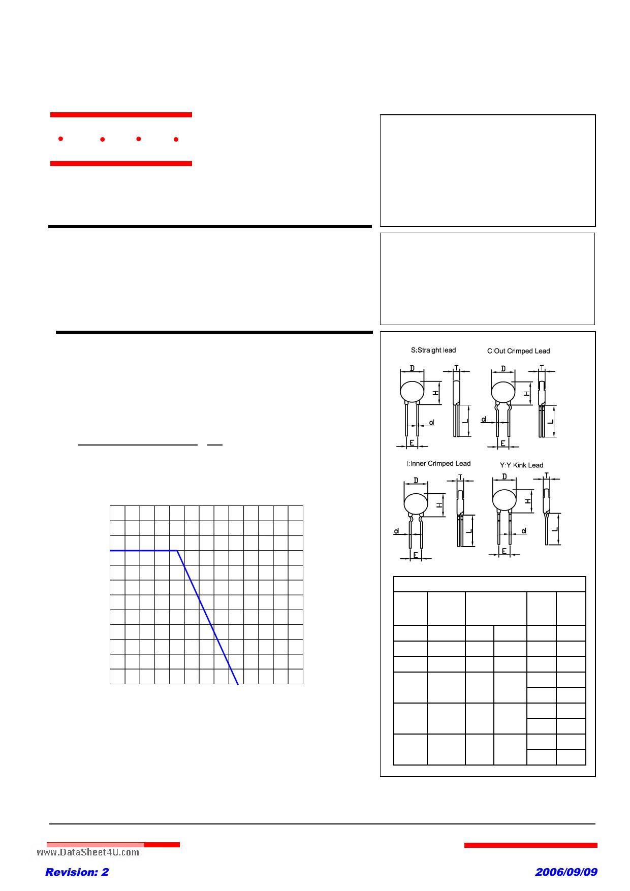 220KD20NX Datasheet, 220KD20NX PDF,ピン配置, 機能
