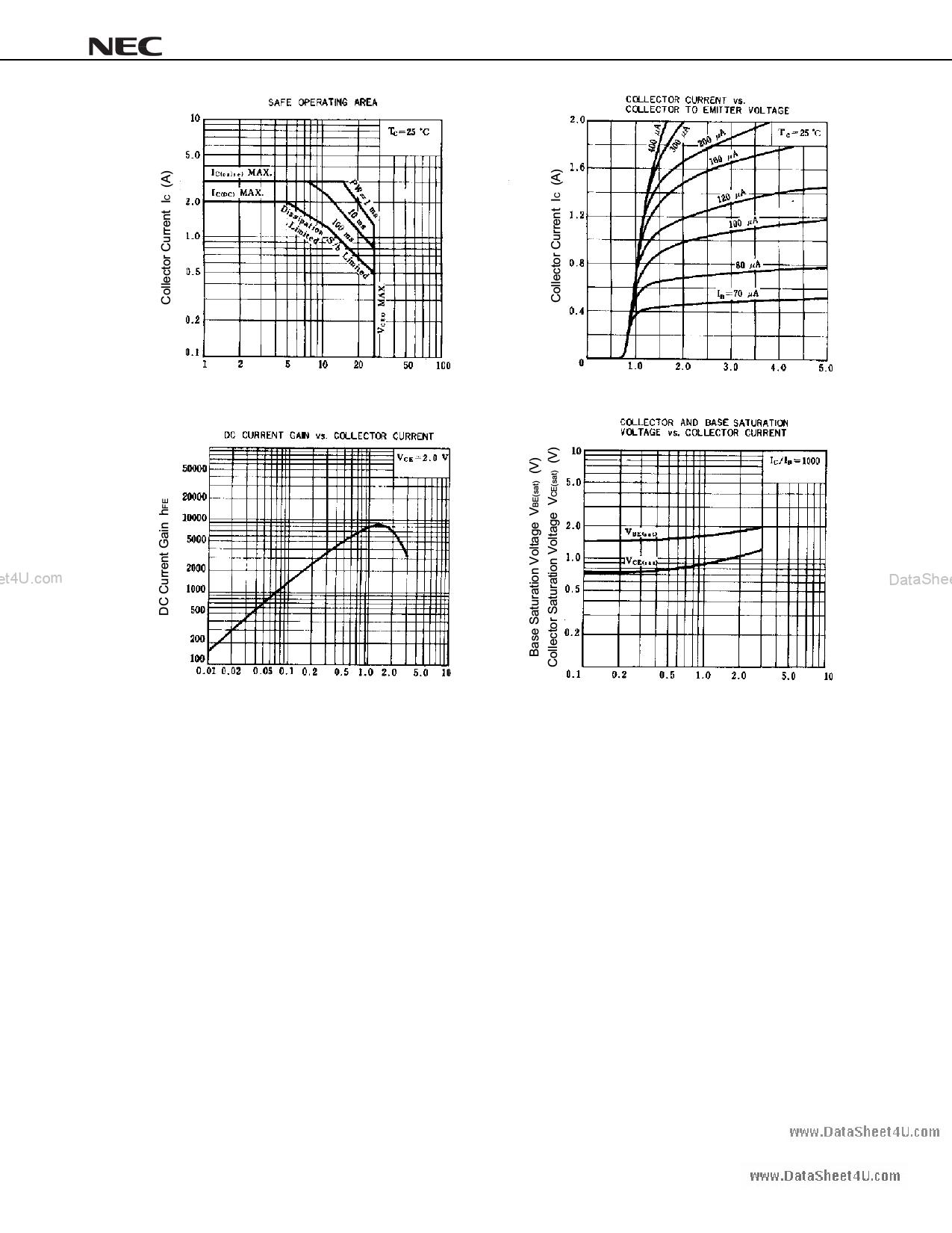 D1695 pdf, ピン配列