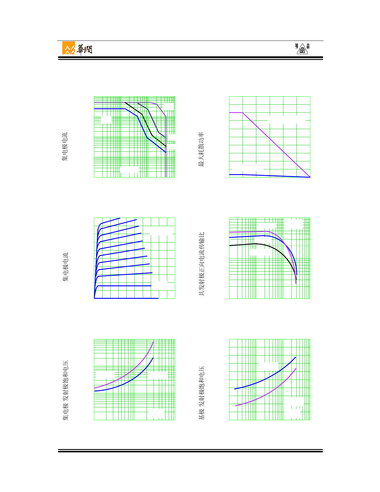 3DD13005B3 pdf, ピン配列