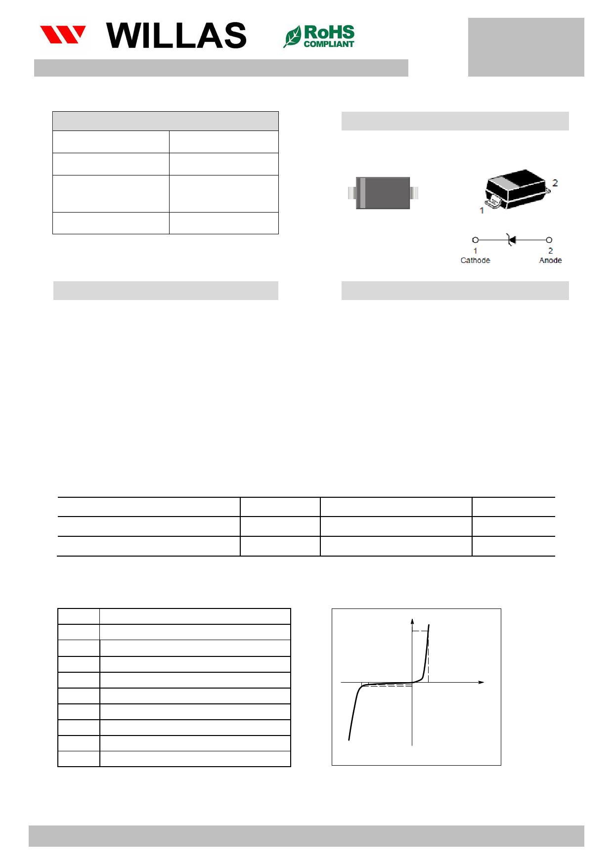 MMSZ5221B Datasheet