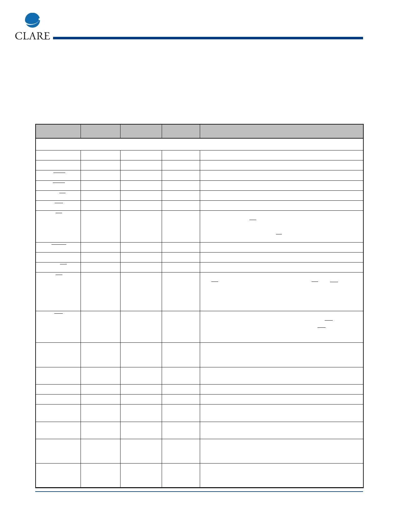 M-986-2R2 pdf