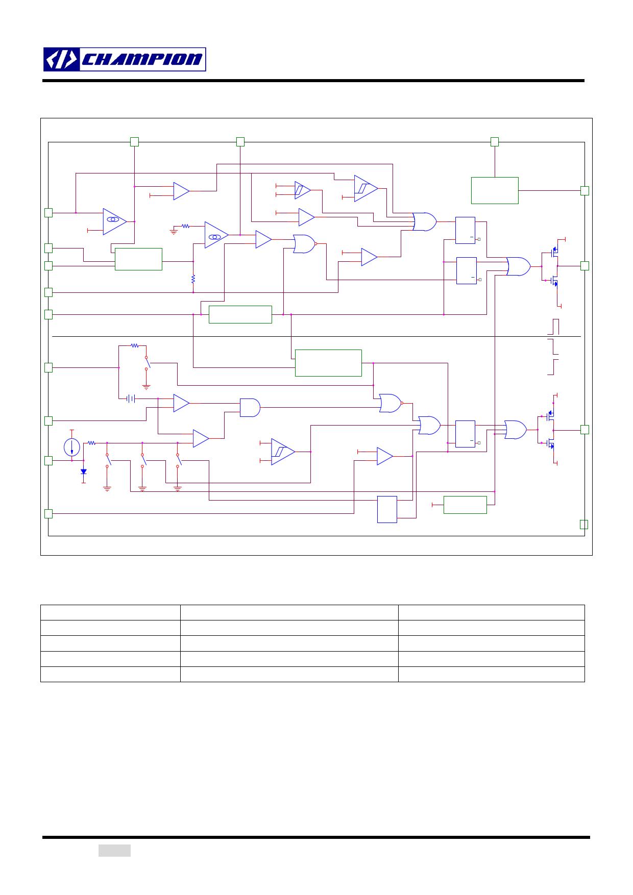 CM6800 pdf, ピン配列