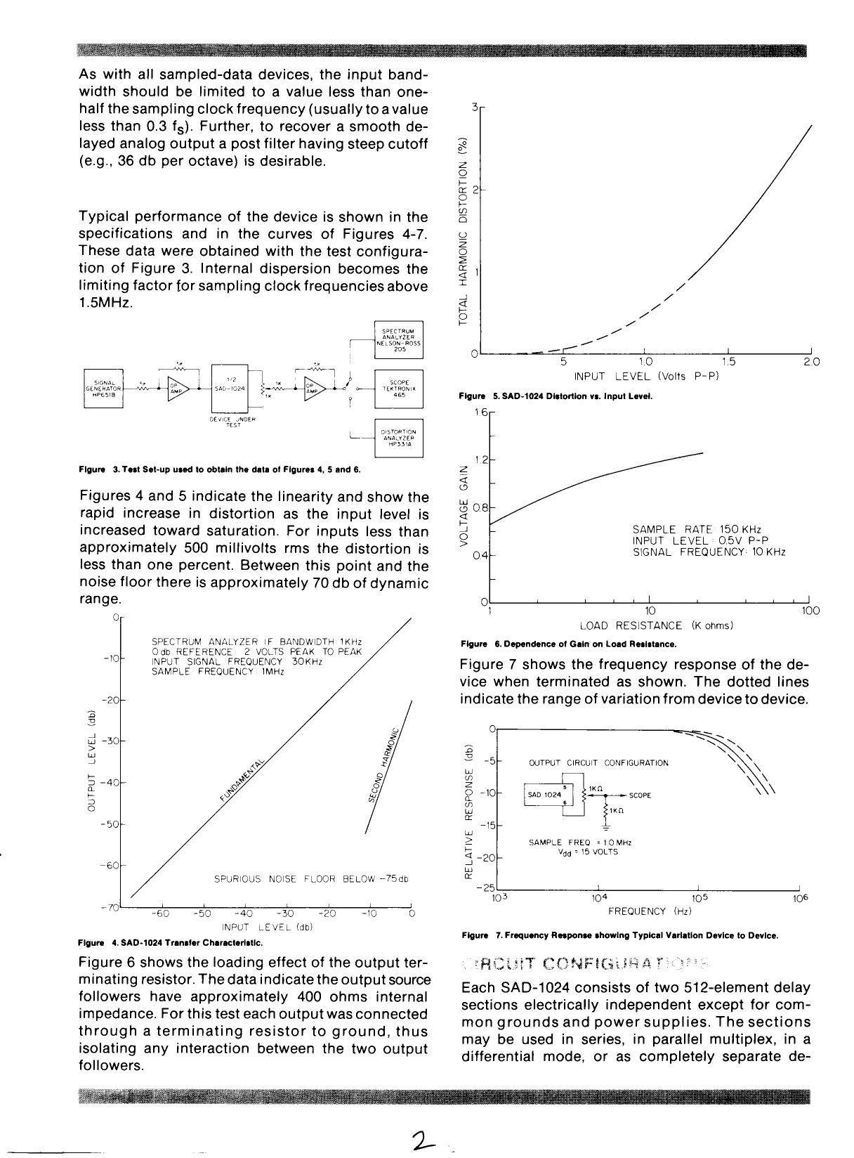 SAD1024 pdf schematic