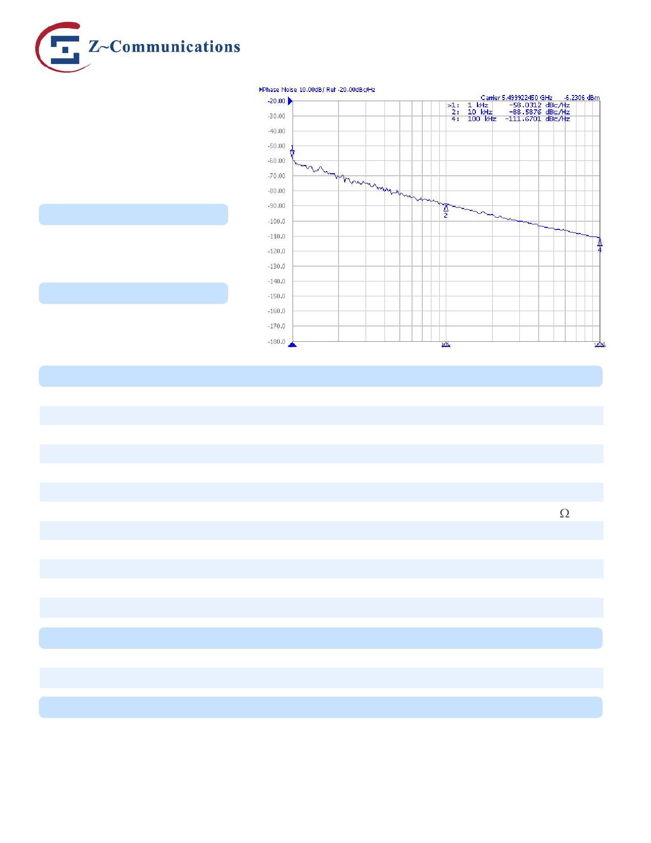 V950ME25-LF Datasheet, V950ME25-LF PDF,ピン配置, 機能