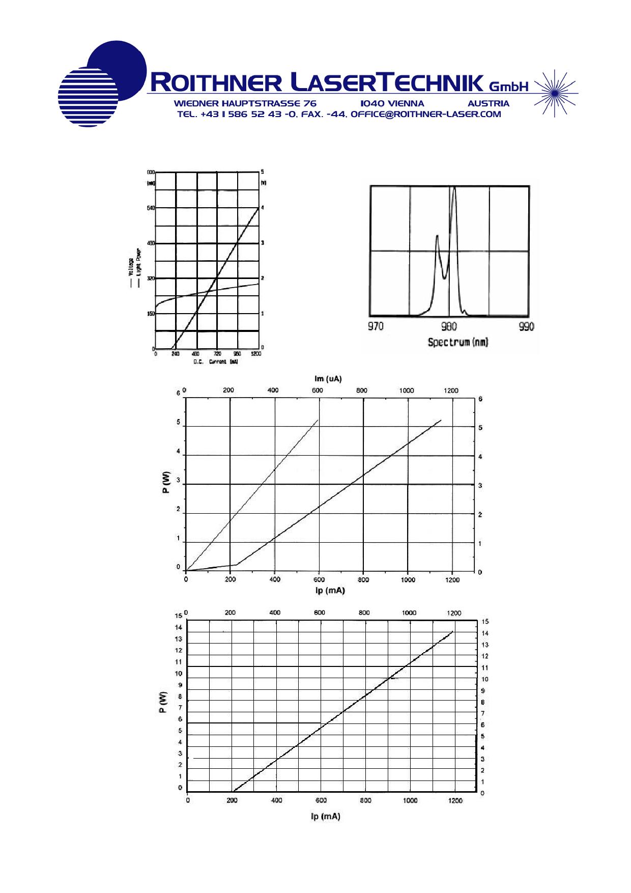 G098PU1750M pdf, ピン配列