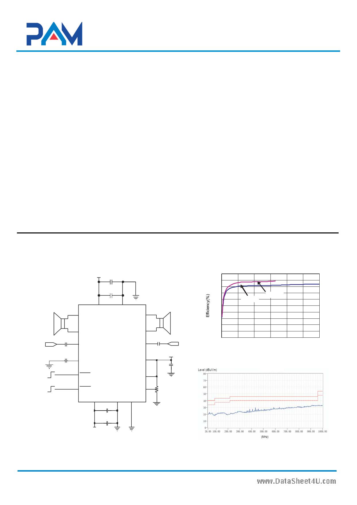 PAM8603M دیتاشیت PDF