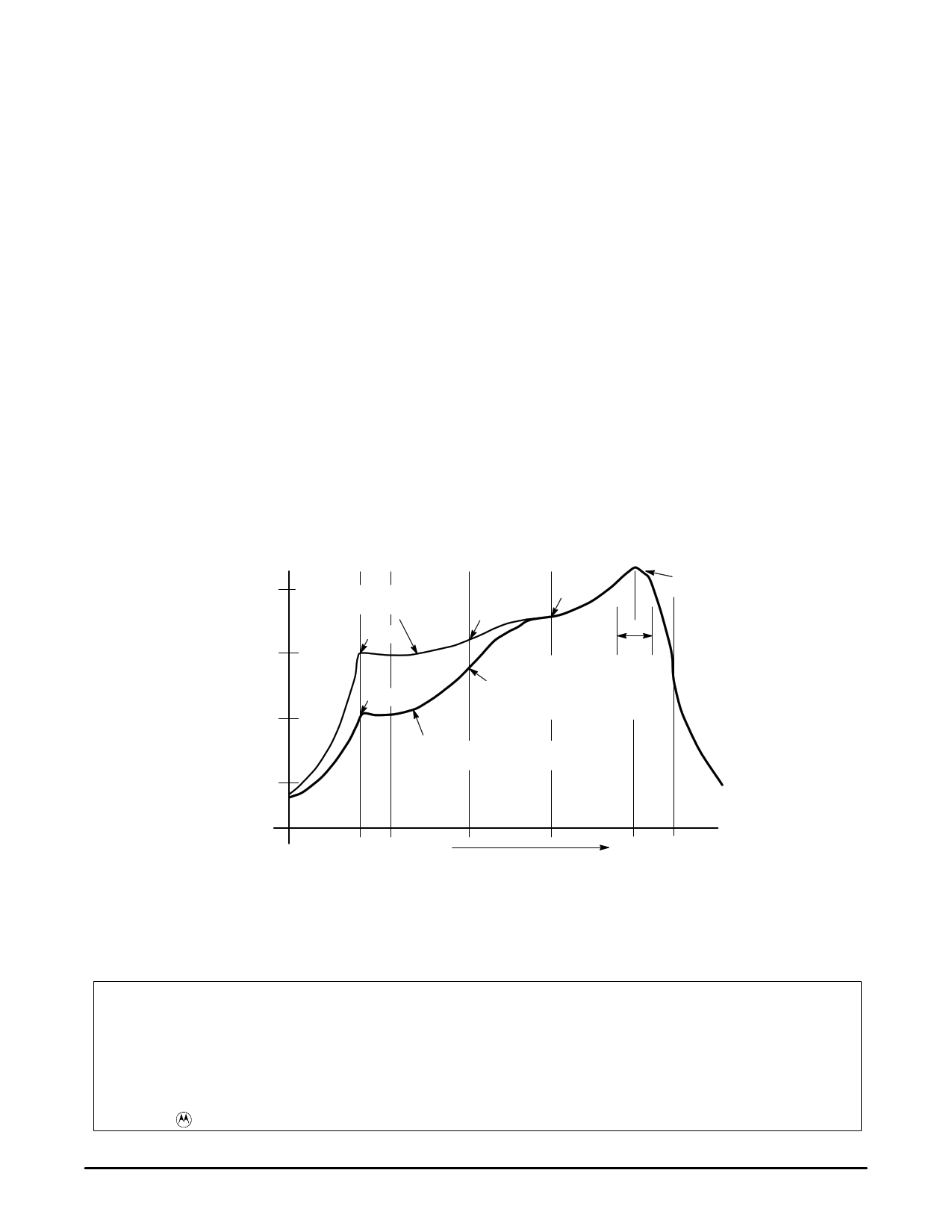 MMBT1010LT1 pdf, ピン配列