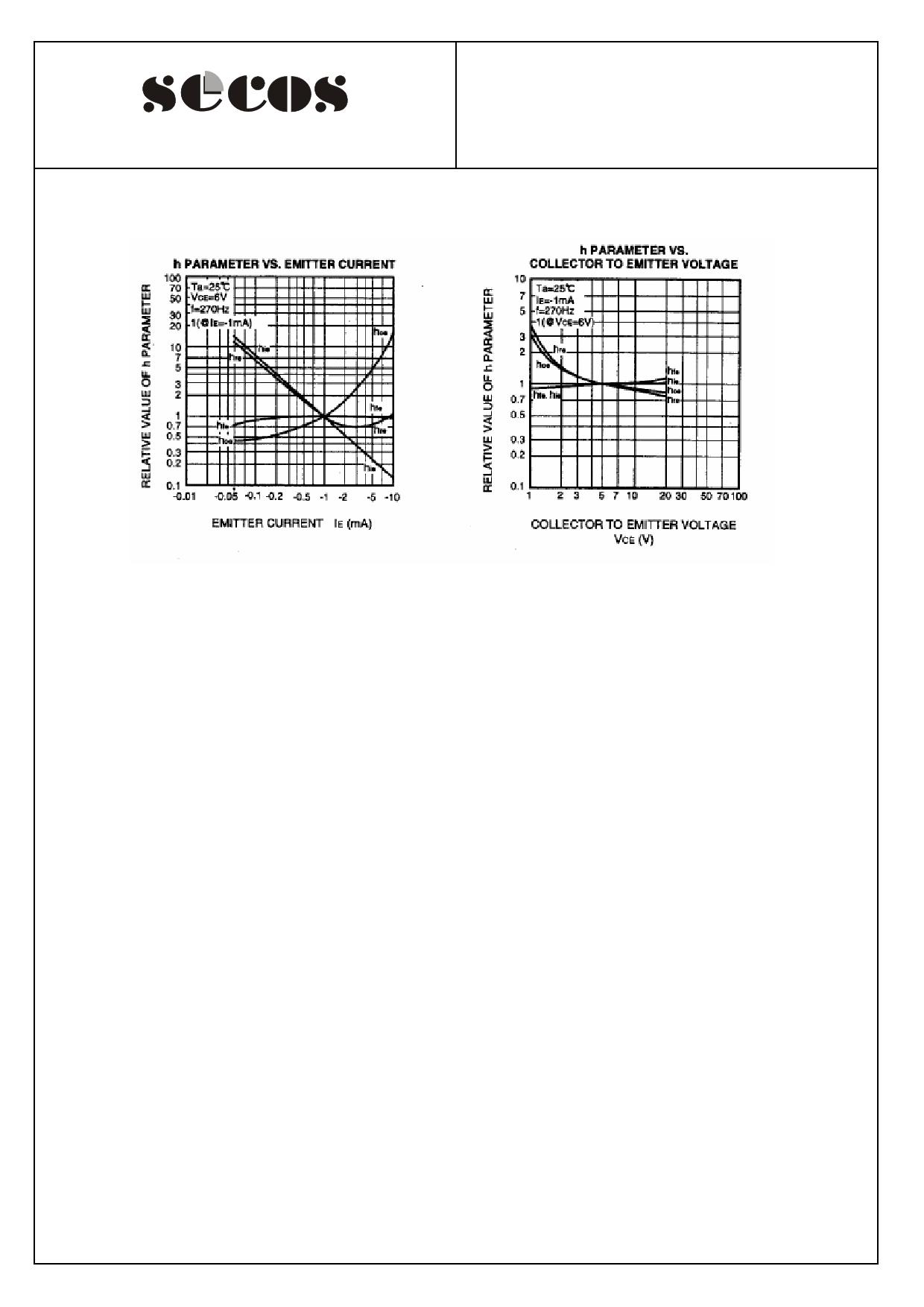 C3052 pdf, ピン配列