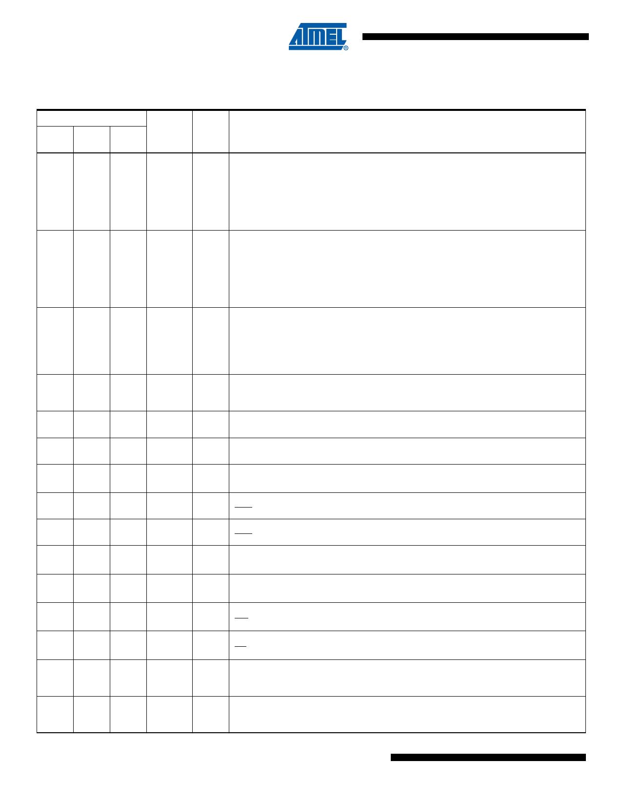 AT89LP51IC2 pdf, 반도체, 판매, 대치품