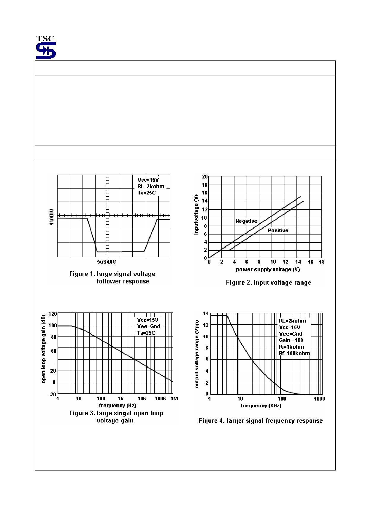 TS2902 pdf, ピン配列
