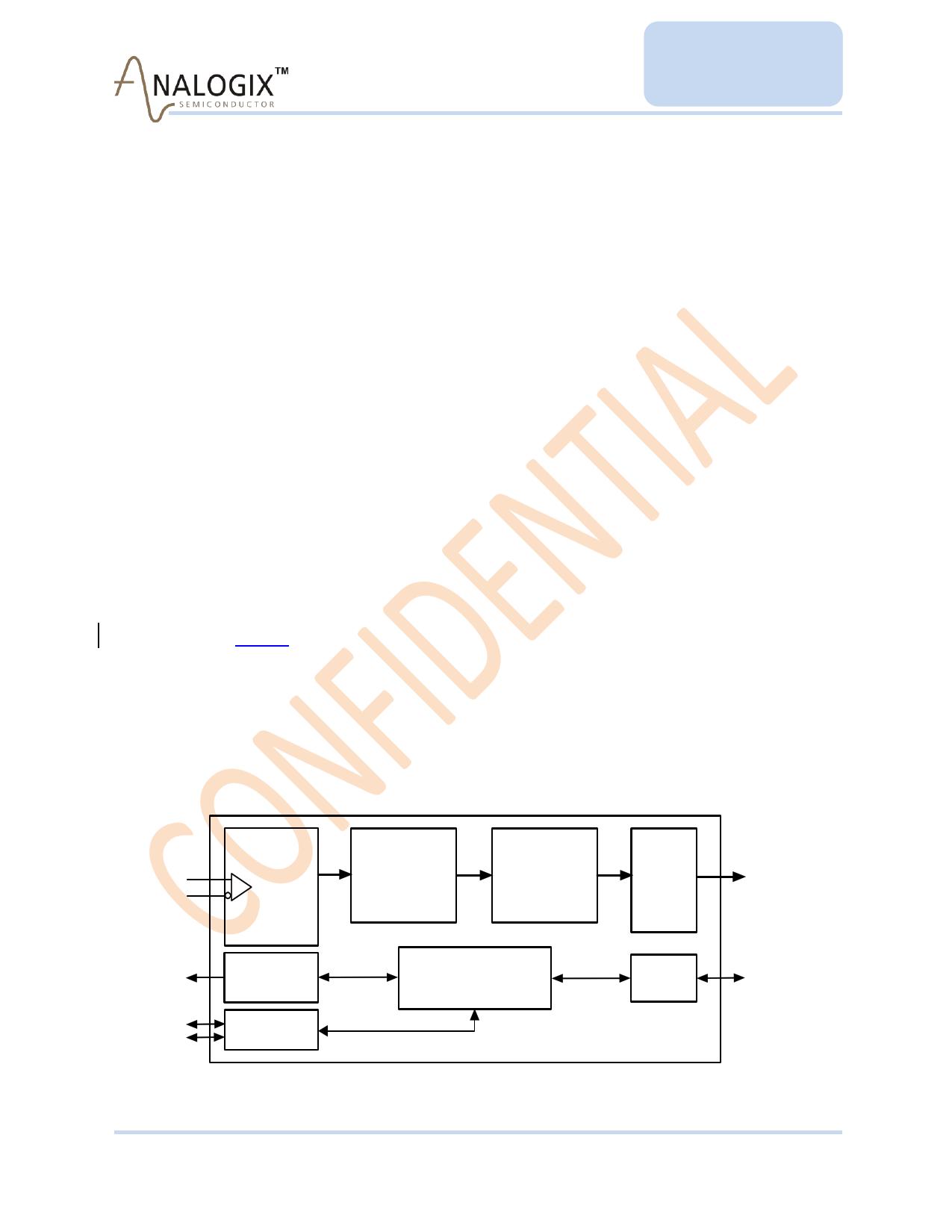ANX3112 datasheet