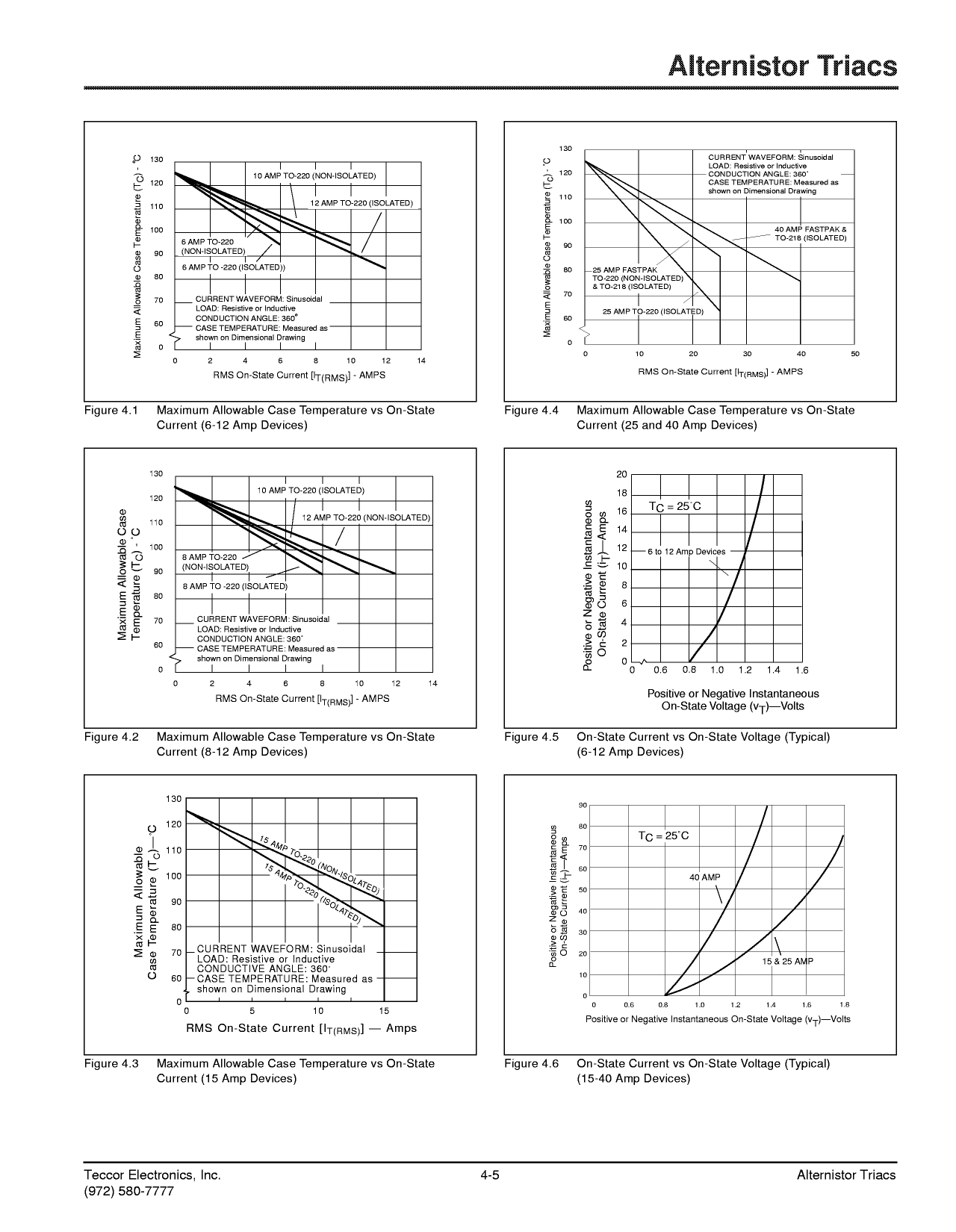 Q2006RH4 pdf