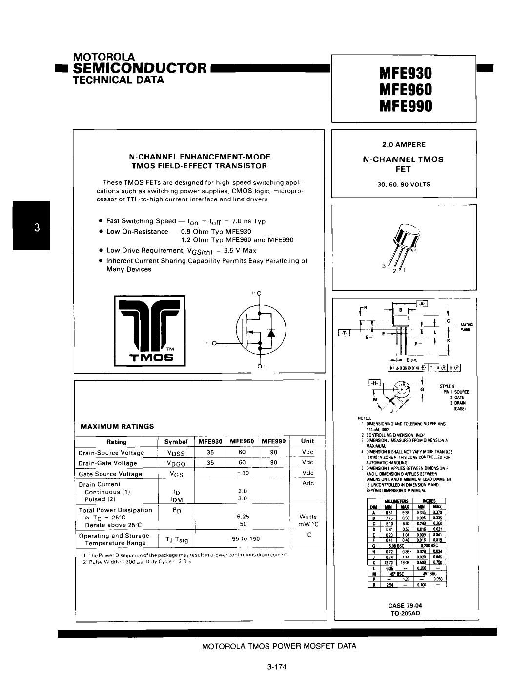 MFE960 دیتاشیت PDF