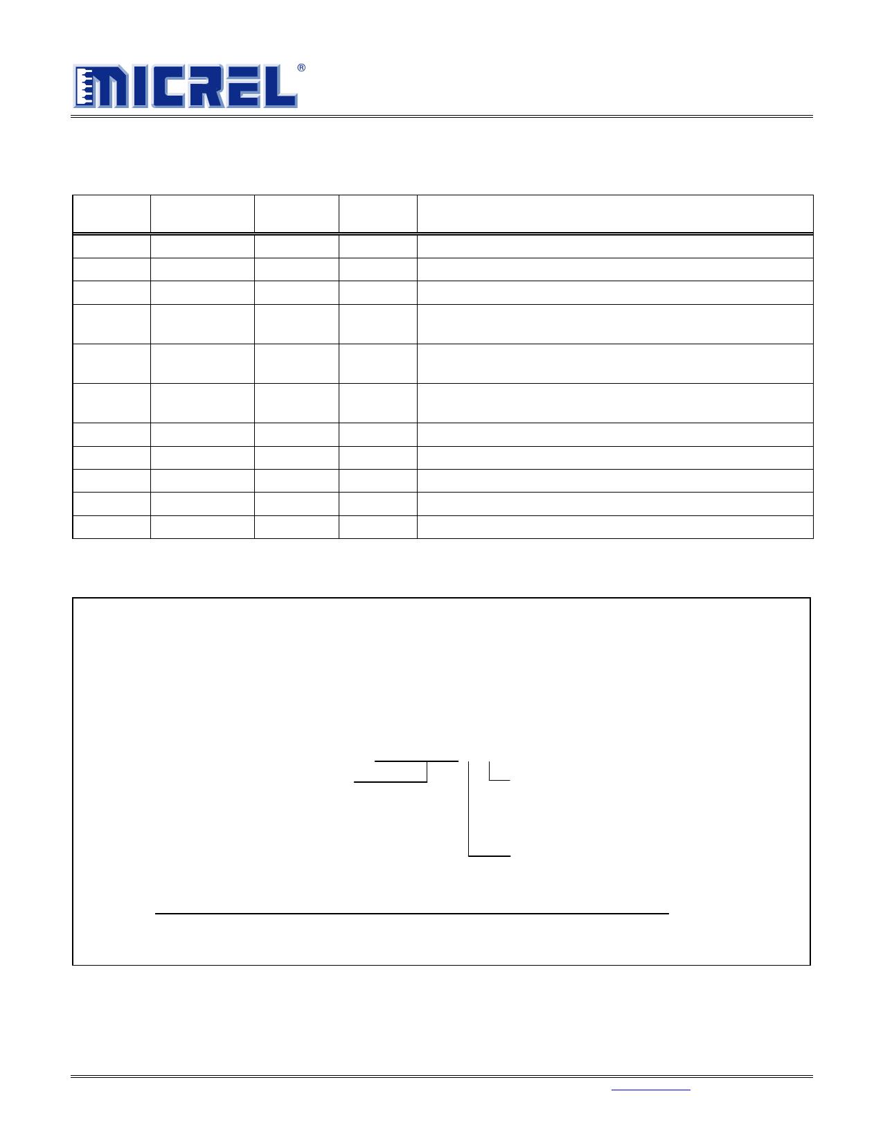 PL602-00 pdf, 반도체, 판매, 대치품