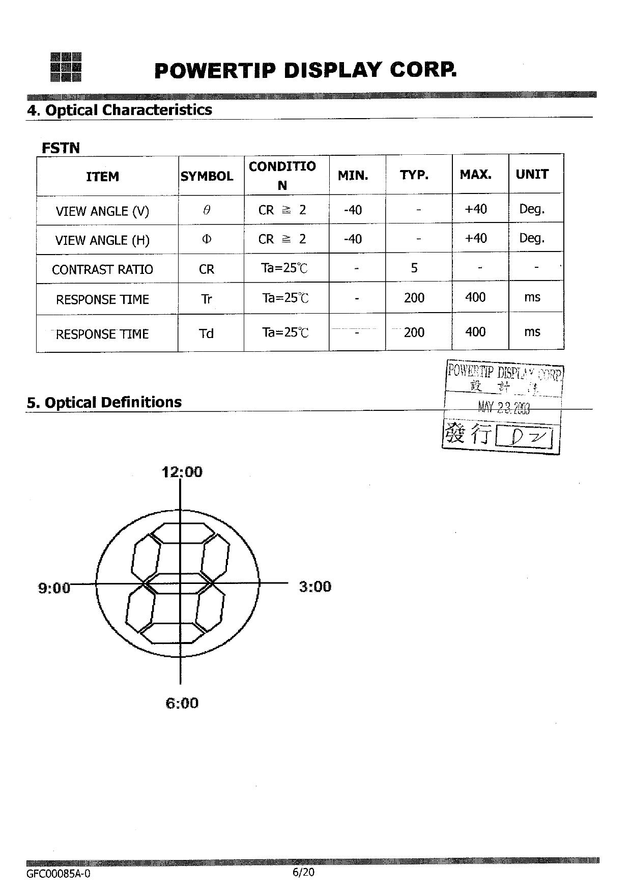 PE12864-007-S2 전자부품, 판매, 대치품