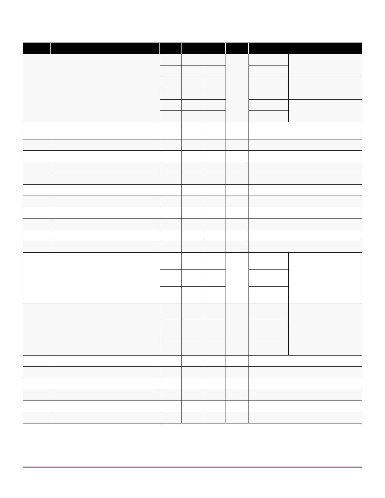 HV214X pdf, ピン配列