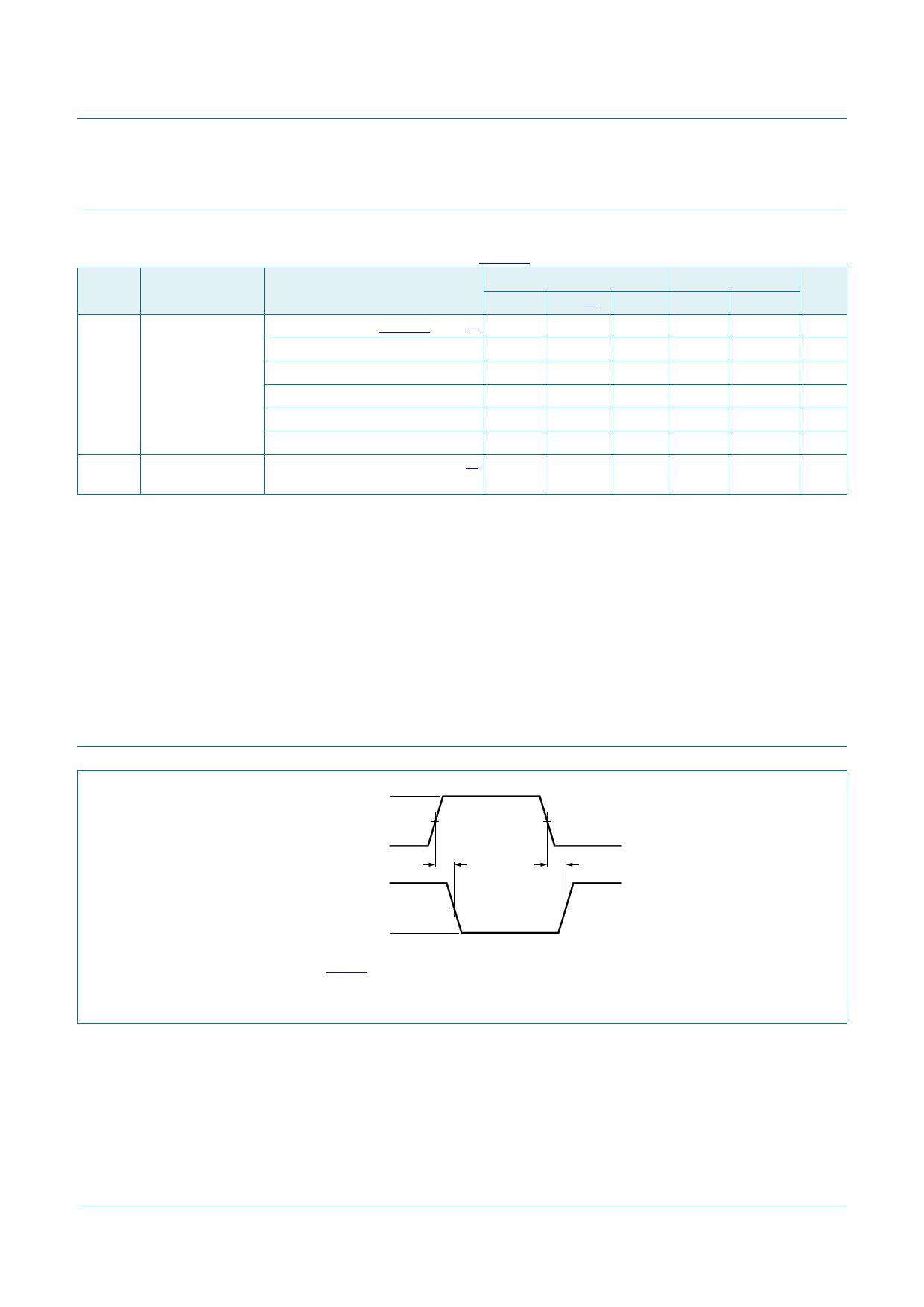 74LVC2G00-Q100 pdf