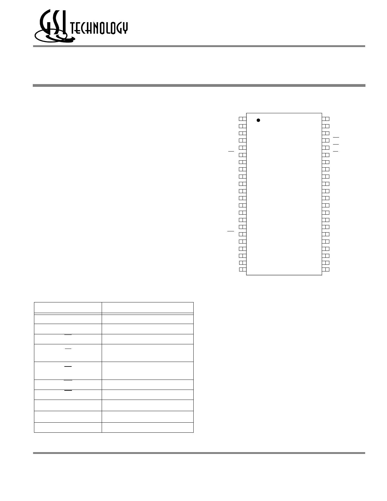 GS72116AJ-10I دیتاشیت PDF