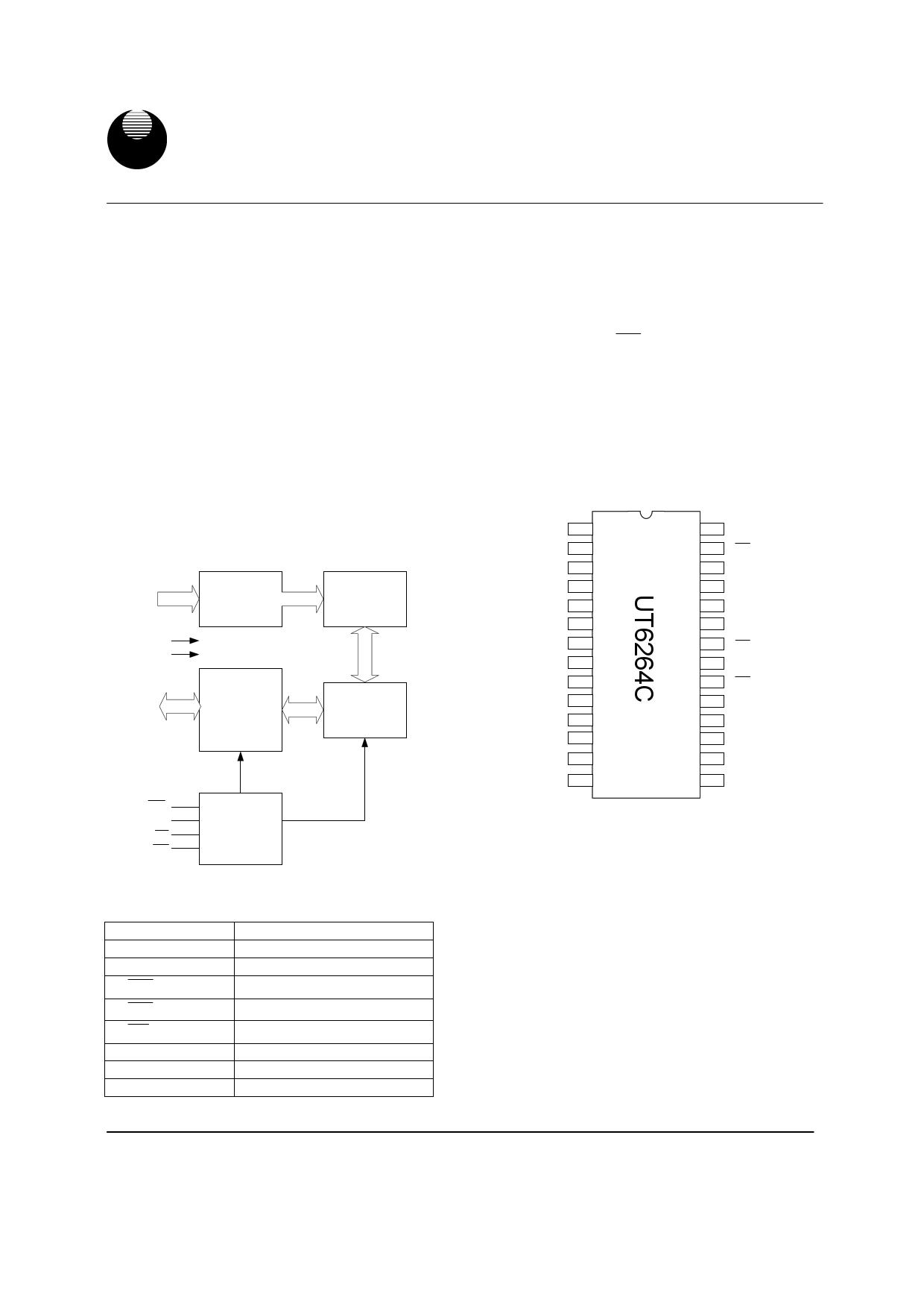 UT6264CPC-70 دیتاشیت PDF