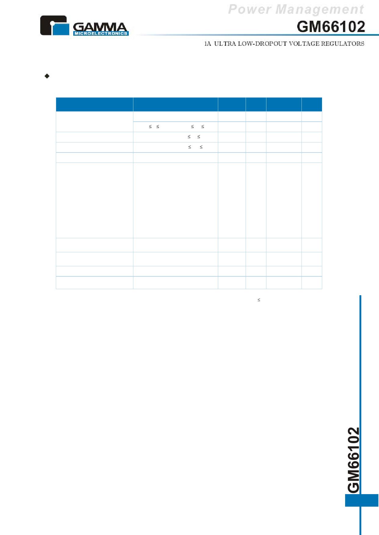 GM66102 pdf