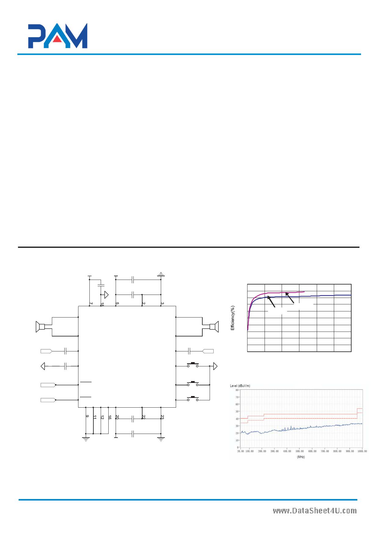 PAM8803S دیتاشیت PDF