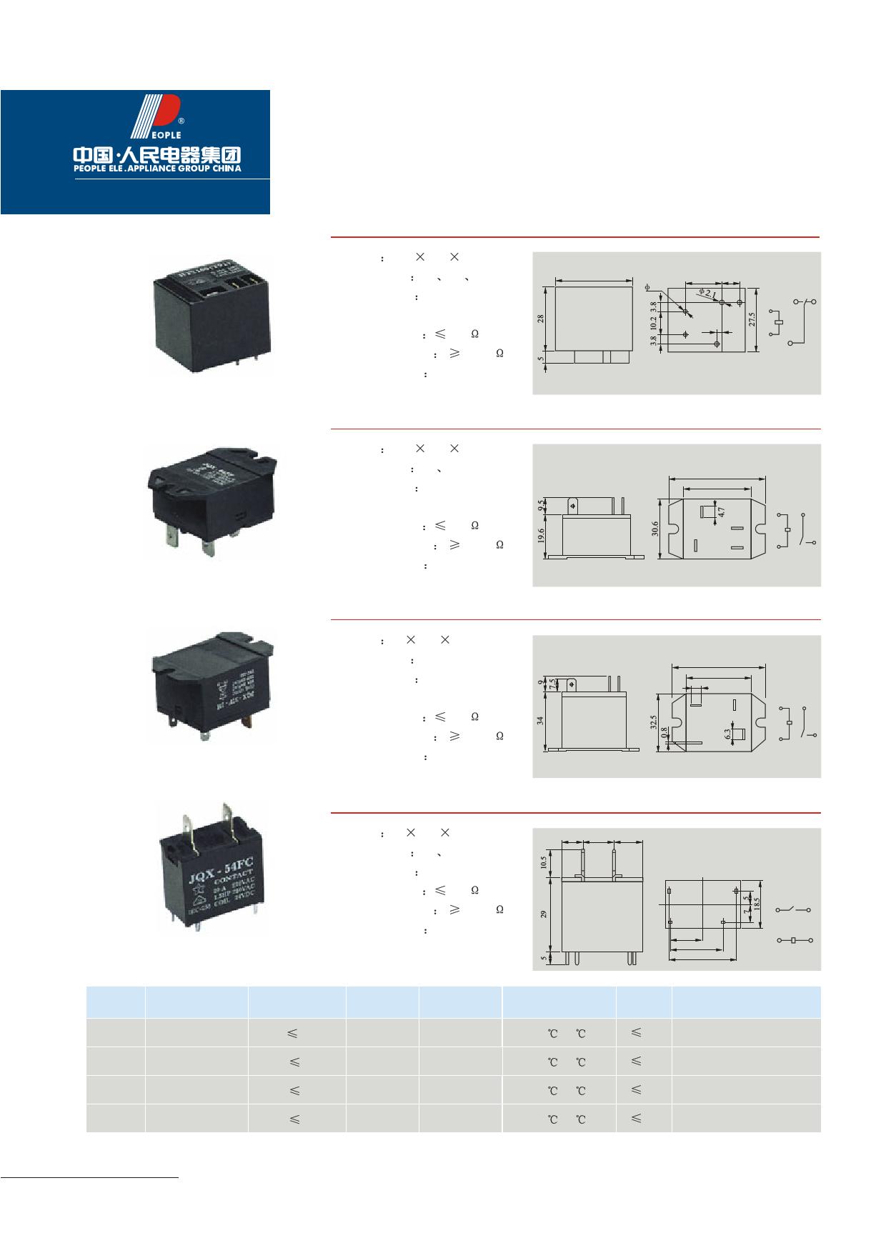 JQX-54FF دیتاشیت PDF