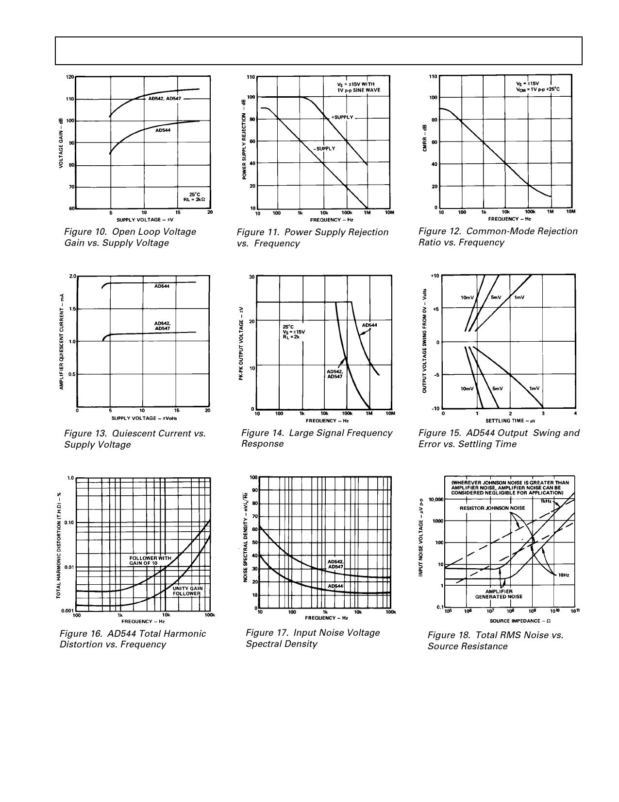 AD542 pdf, arduino