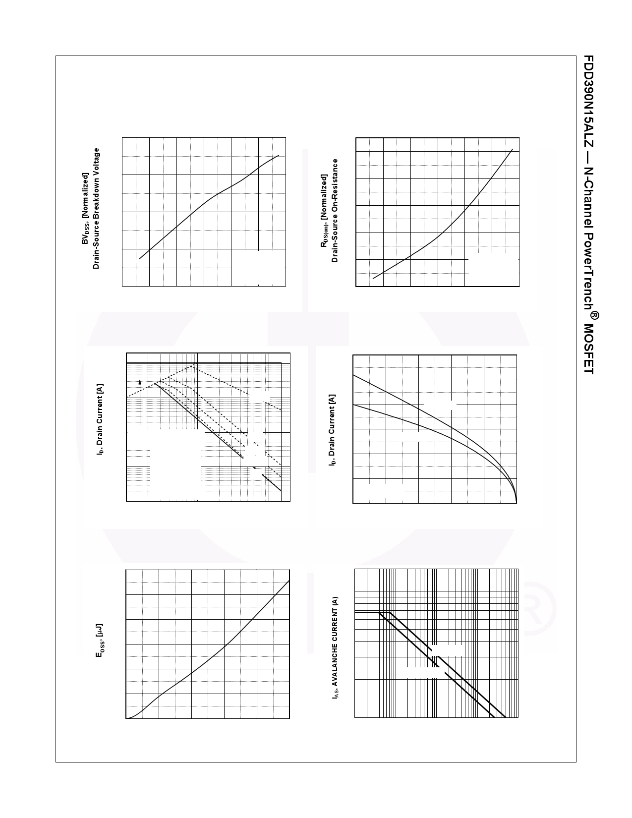 FDD390N15ALZ pdf, 반도체, 판매, 대치품