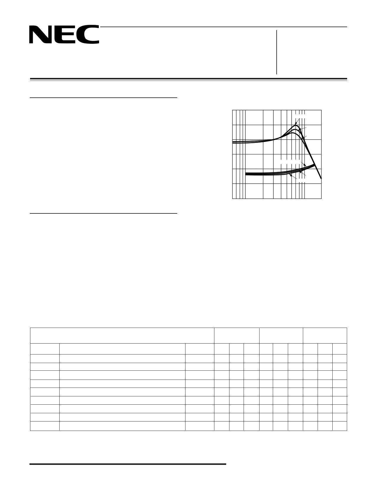 UPC1676P دیتاشیت PDF