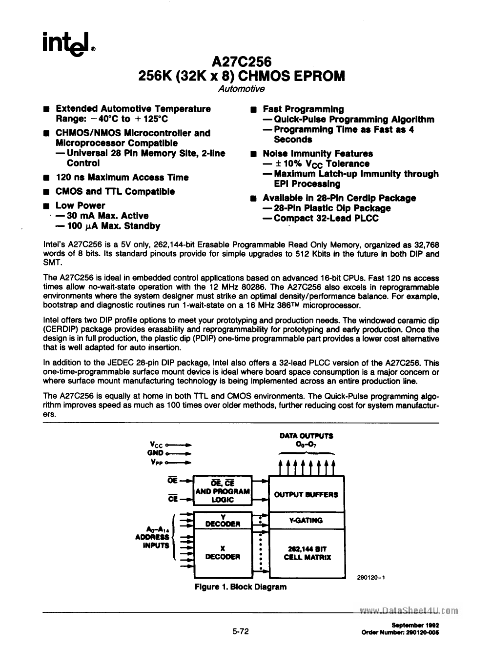 TD27C256 دیتاشیت PDF