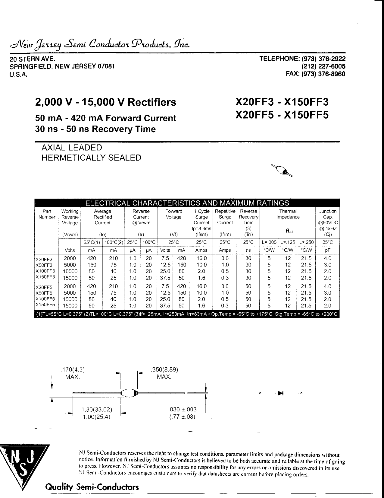 X100FF5 دیتاشیت PDF