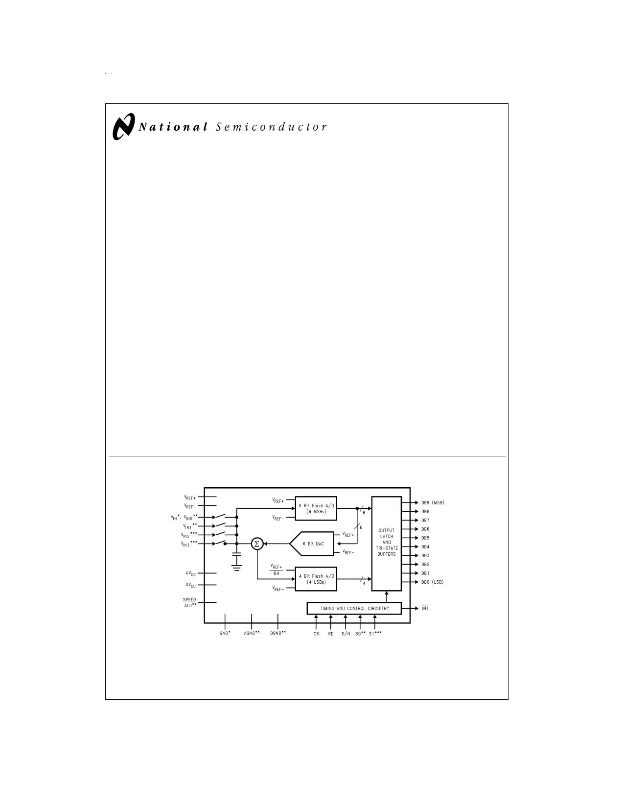 a to d converter circuit pdf