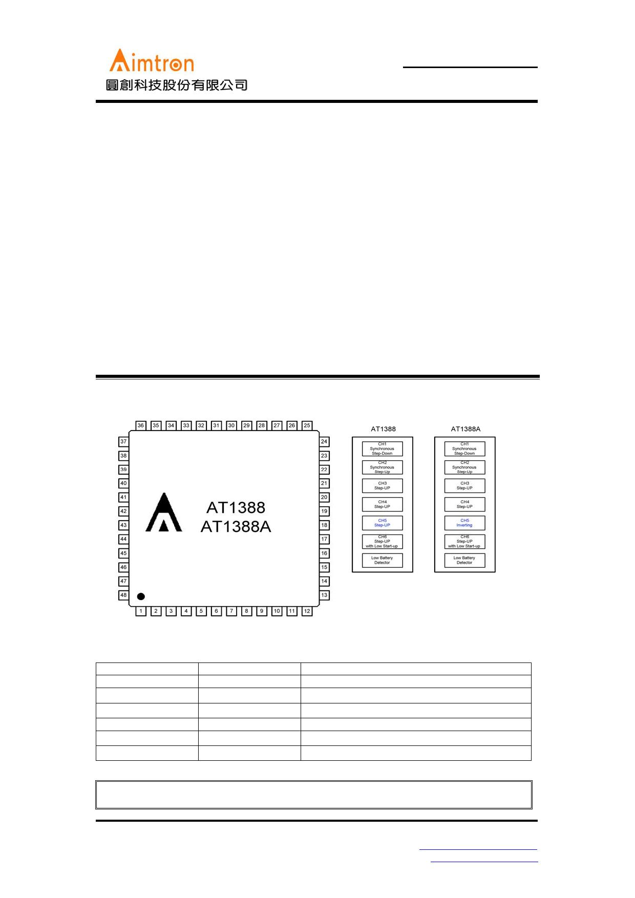 AT1388 Datasheet, AT1388 PDF,ピン配置, 機能