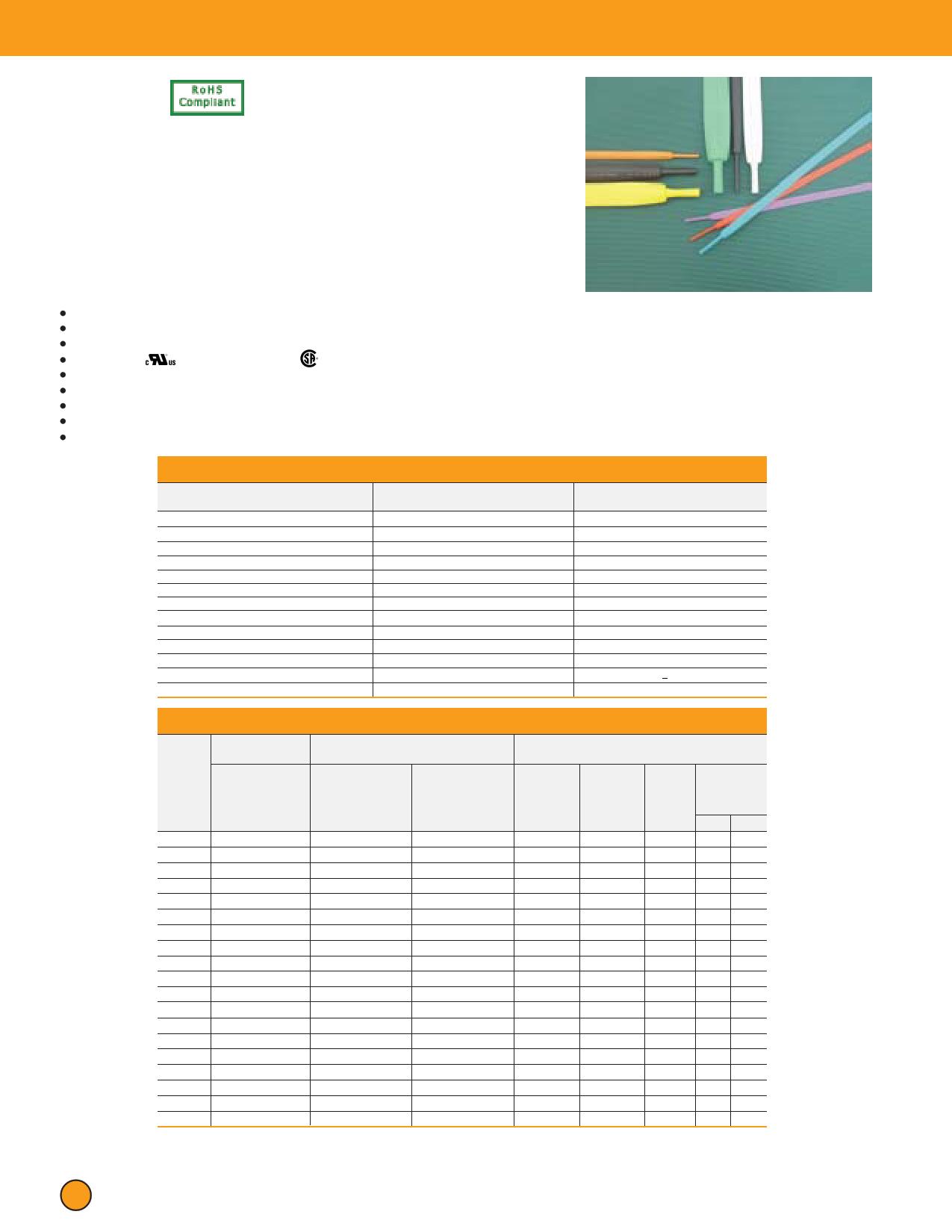 Q2-F دیتاشیت PDF