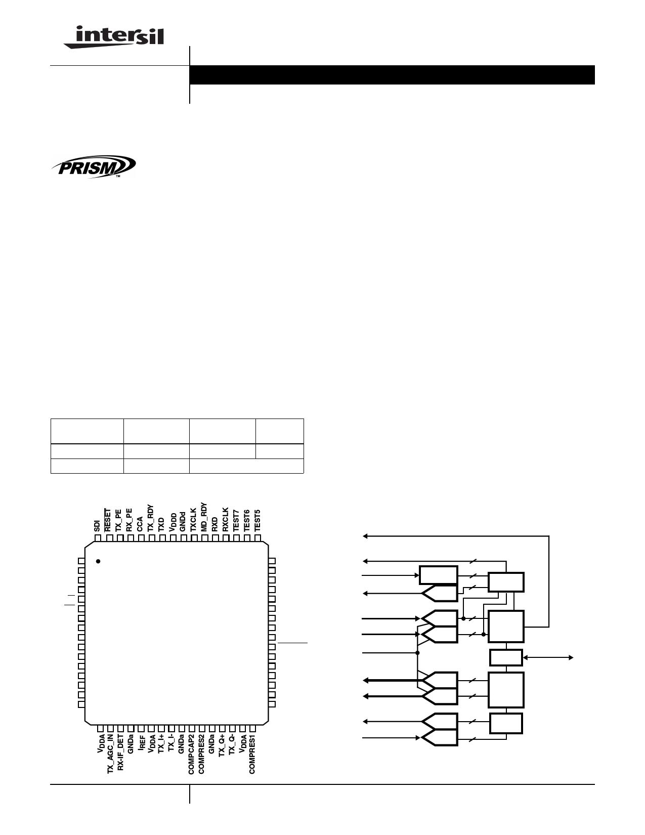 HFA3861BIN96 دیتاشیت PDF