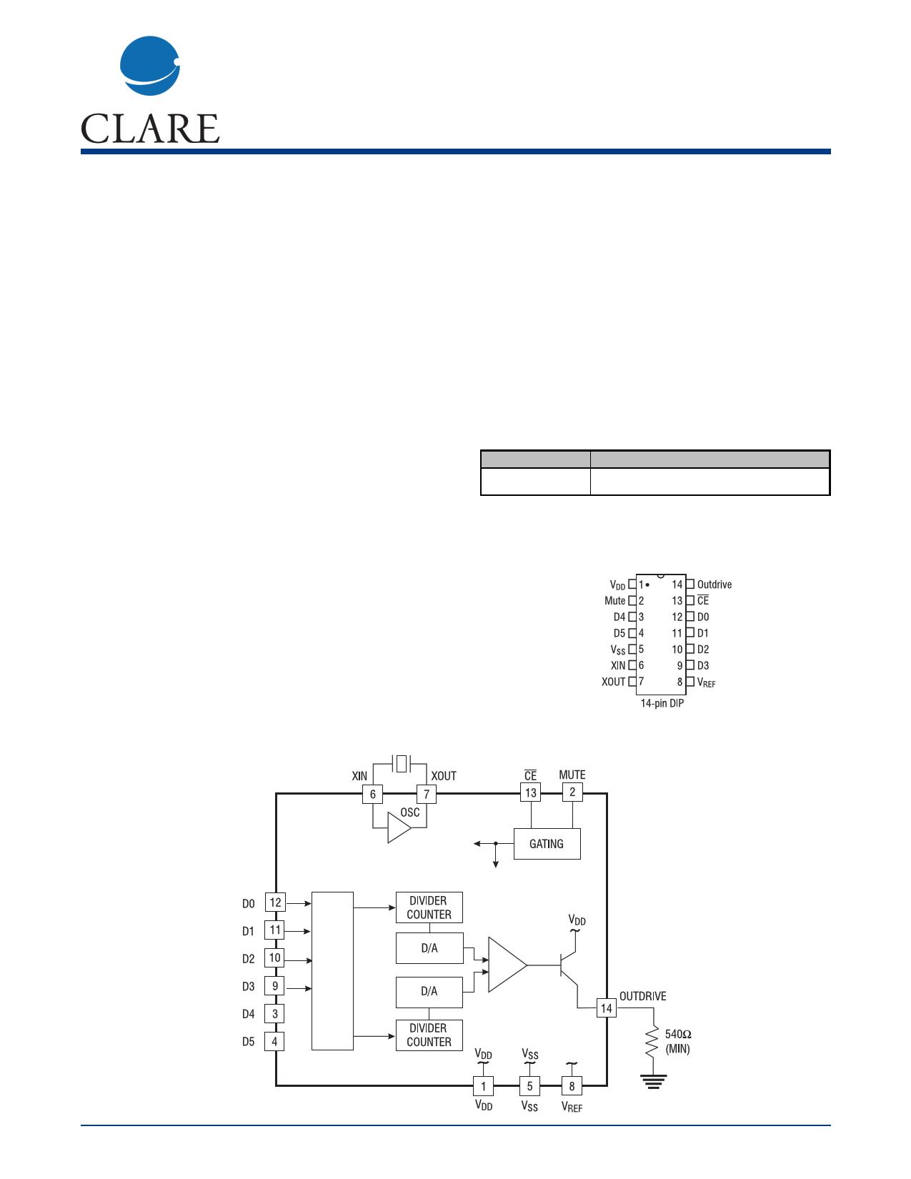 M-993 دیتاشیت PDF