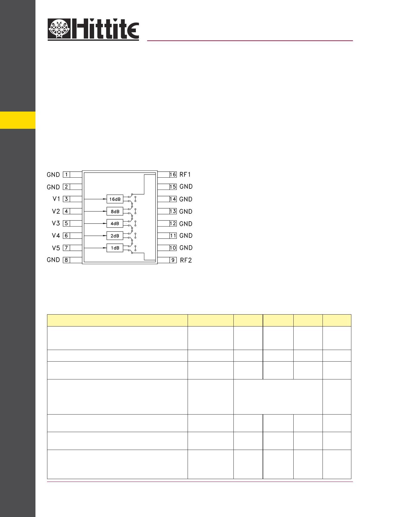 HMC274QS16 دیتاشیت PDF