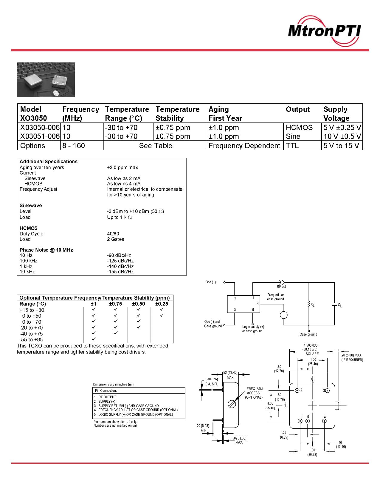X03050 دیتاشیت PDF