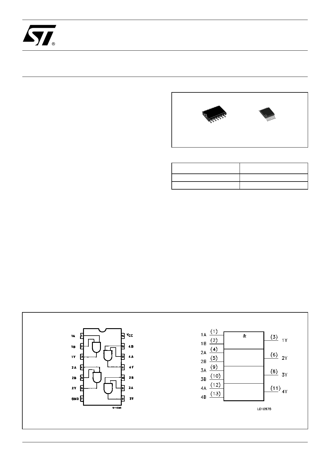 74VHC08T دیتاشیت PDF