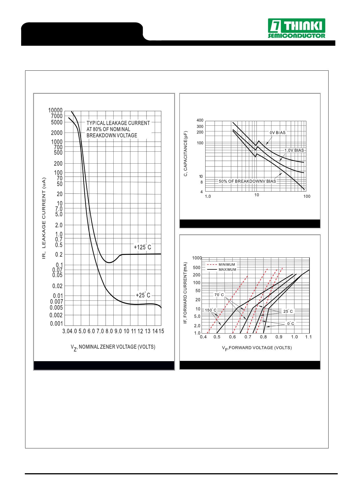 1SMA4747 pdf