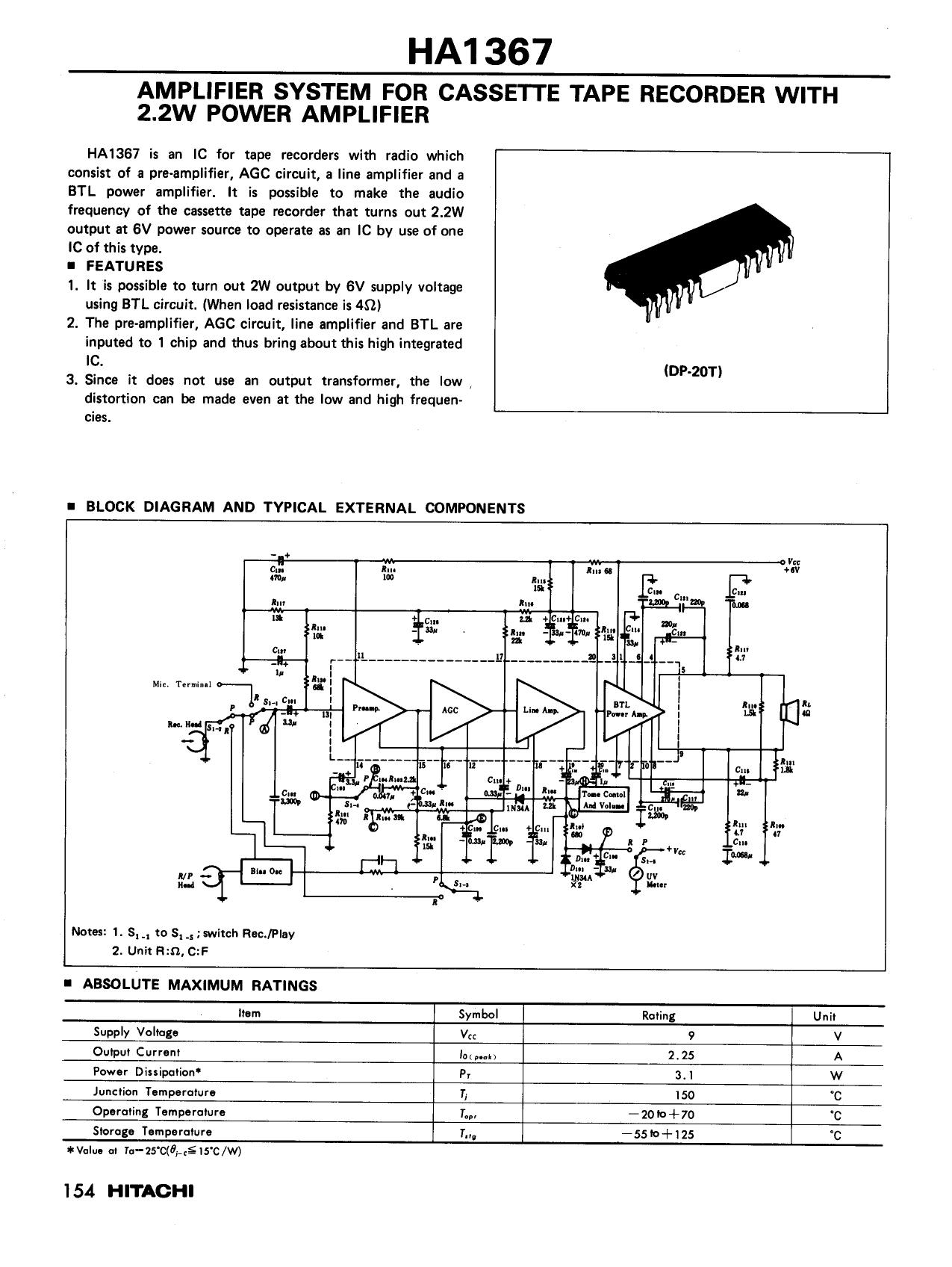 HA1367 دیتاشیت PDF
