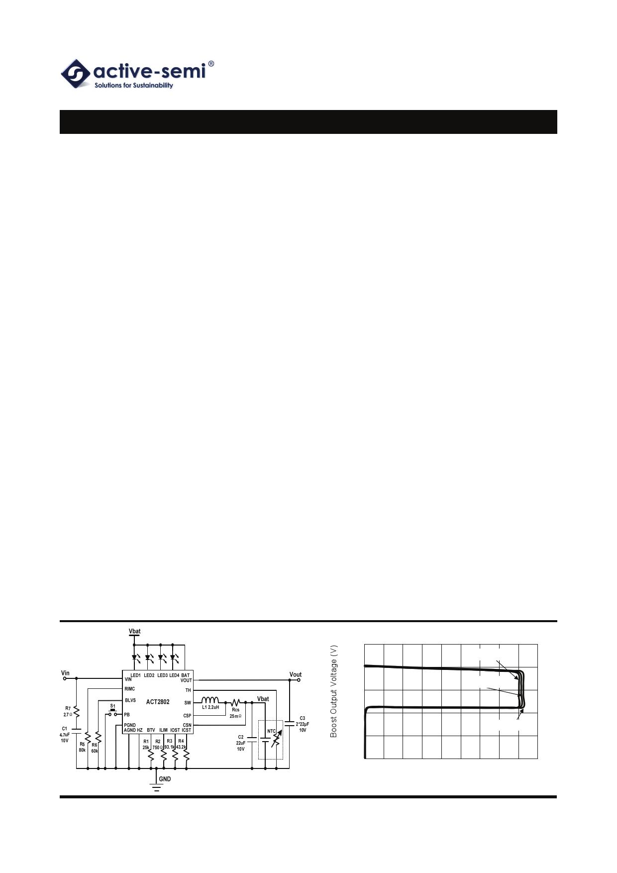 ACT2802C Даташит, Описание, Даташиты
