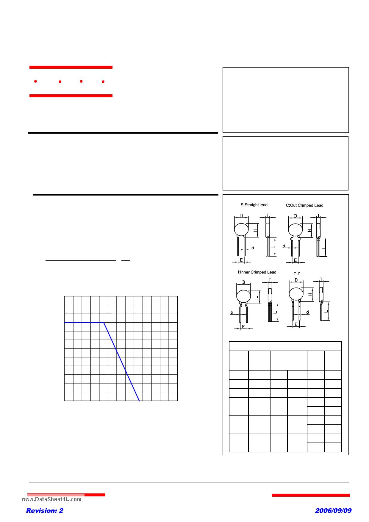 220KD05JX Datasheet, 220KD05JX PDF,ピン配置, 機能