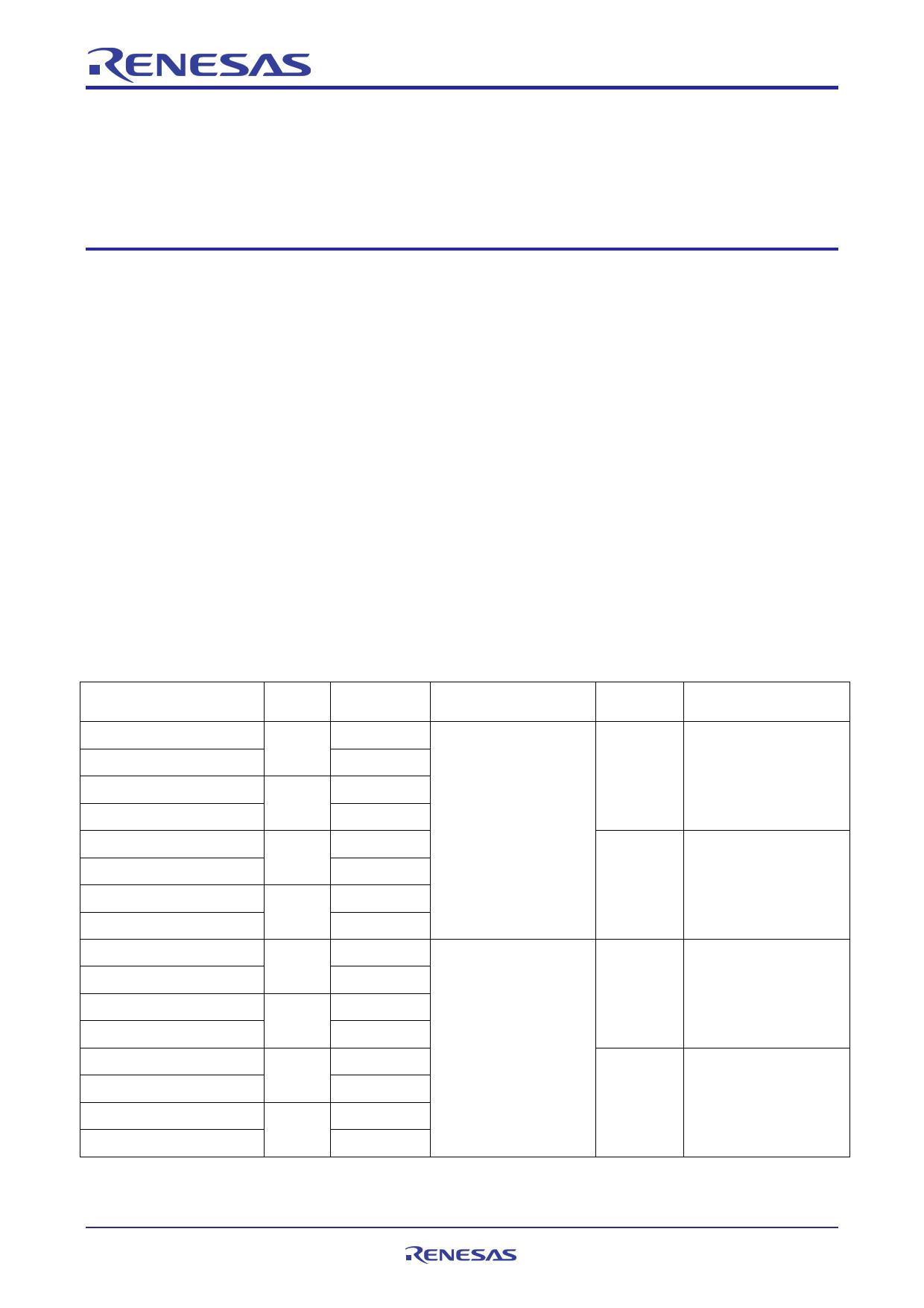 R1LV5256E datasheet
