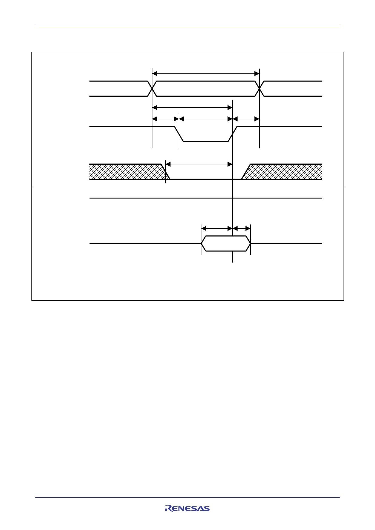 R1LV5256E arduino