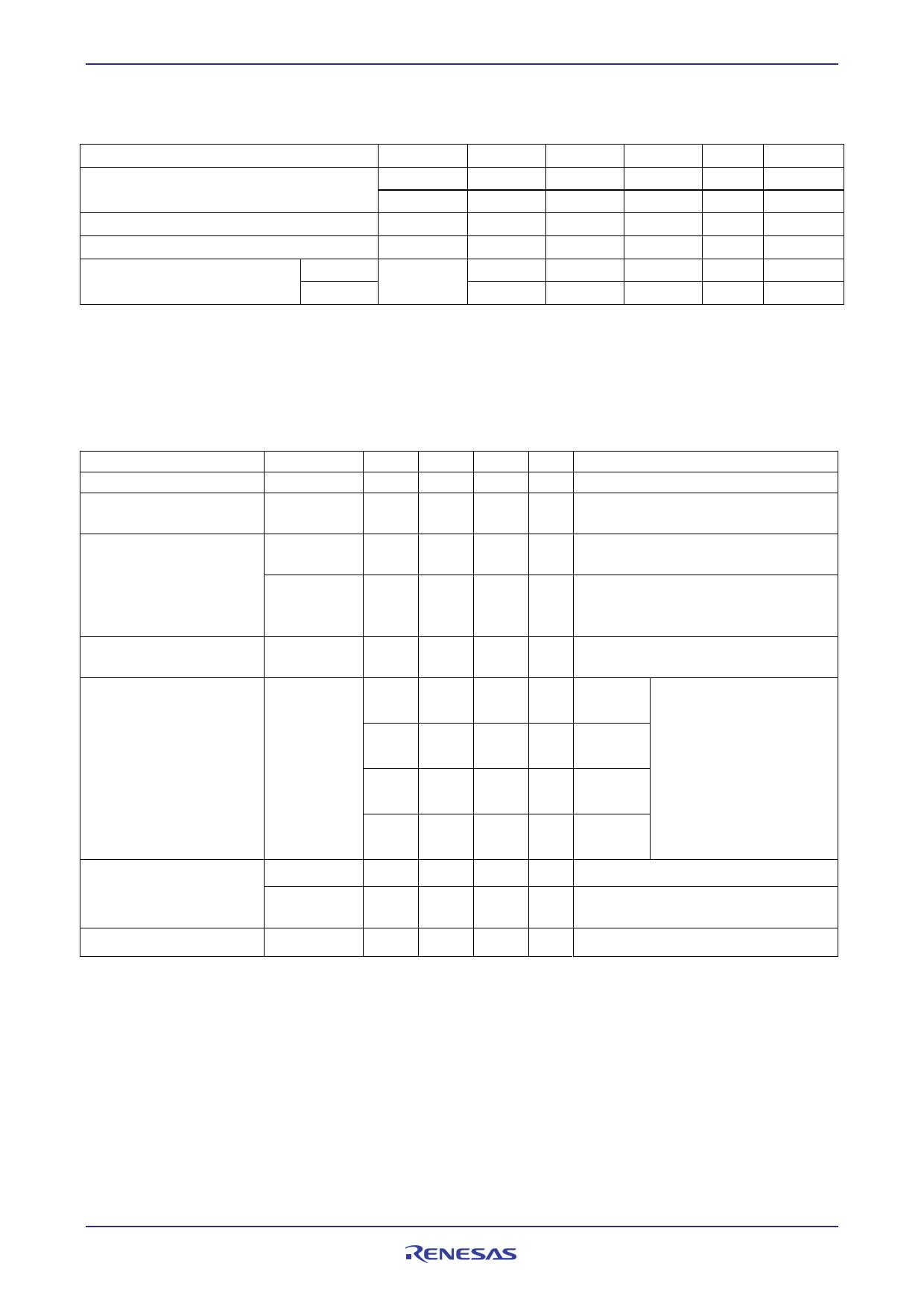 R1LV5256E pdf
