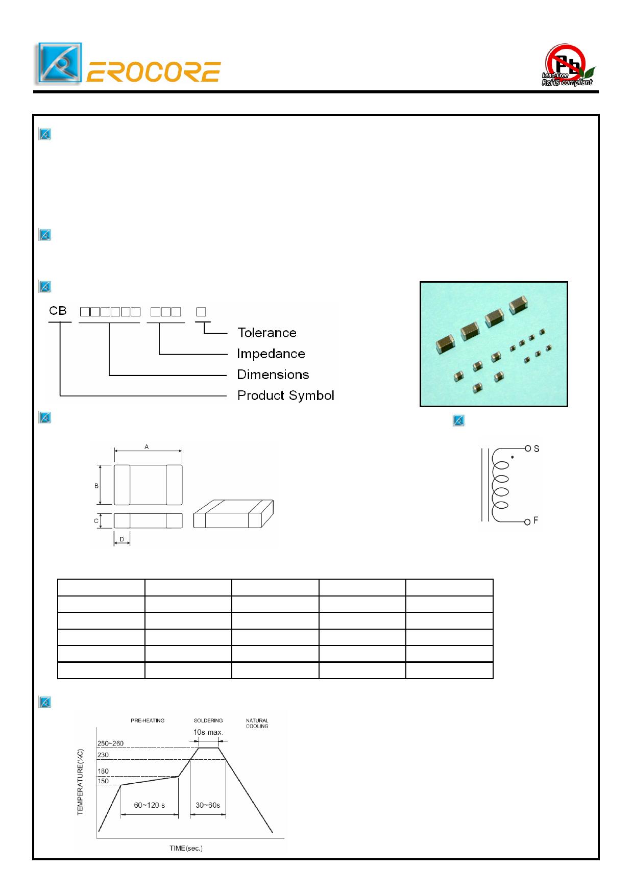 CB321611T-102x دیتاشیت PDF